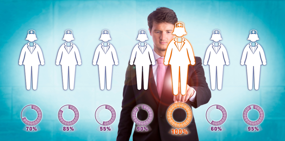 Location placement, sizing, and staffing